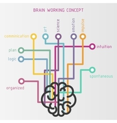 Brain working concept vector
