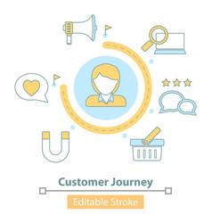 Icon customer journey map user buying vector