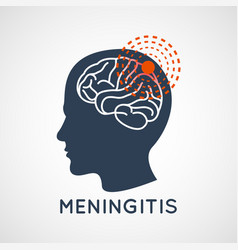 meningitis logo icon design vector image vector image