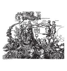 the emperor maximilian on the triumphal car was vector image