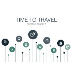 time to travel infographic 10 steps template vector image