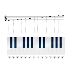 Music notes with piano keys on stave vector