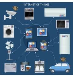 Internet things infographic icons set vector