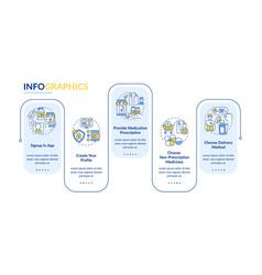 Online medication order steps infographic template vector