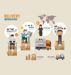 Business e-shoppinh concept infographic service vector image