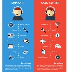 Call center and support banners vector