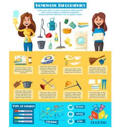 household chores infographic design template vector image vector image