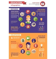 Education poster flat design tempalte vector image