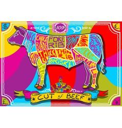 Vintage English Cut of Beef in Happy Rainbow vector image vector image