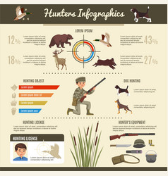 Hunting infographic template vector