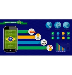 Brazil soccer championship phone infographic vector image