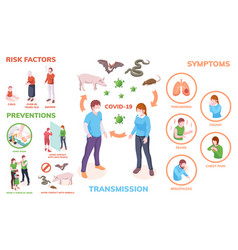 coronavirus virus infection transmission symptoms vector image