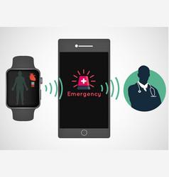 Medical application in smart watch sos application vector