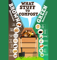 What stuff to compost vector