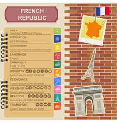 France infographics statistical data sights vector image