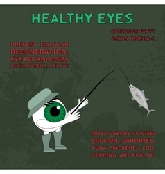 Info about the benefits of fish for eyesight vector image