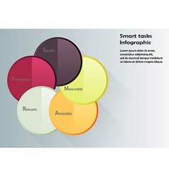 Smart tasks method infographic vector