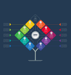 Business presentation concept with 10 or 11 vector