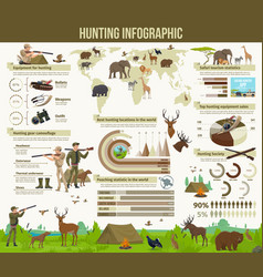 Hunting animals hunter equipment infographic vector