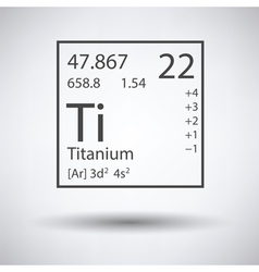 Icon of chemistry element vector image