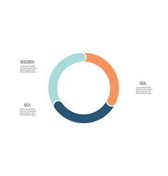 Business infographics circle with 3 parts vector