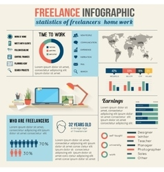 Freelance and home work infographic vector image