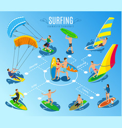 surfing sports flowchart composition vector image