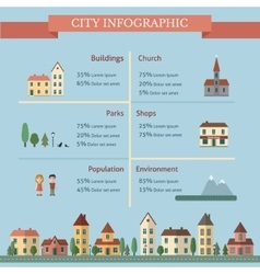 City infographic with street and houses vector image