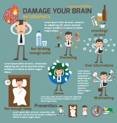 people about things done that damage brain vector image