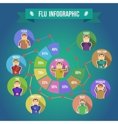 Flu Symptoms Infographics vector