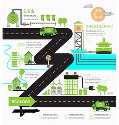 infographic ecology vector image