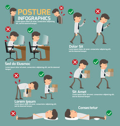 people incorrect posture and correct posture vector image