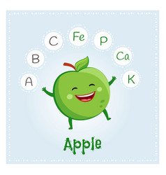 Apple fruit vitamins and minerals funny fruit vector