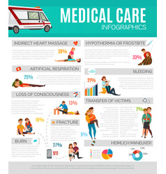 first aid infographics vector image