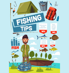 Fisherman with fishing tips fishery tools poster vector