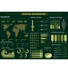 Military weapon infographic poster template vector
