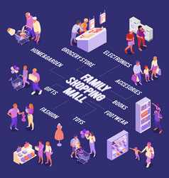 family shopping isometric flowchart vector image
