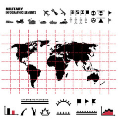 Military infographics elements with world map and vector