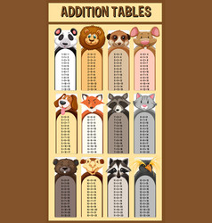 addition tables with wild animals vector image
