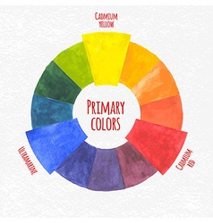 Watercolor primary colors chart vector image