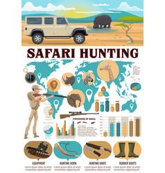 hunting infographics safari hunter and equipment vector image
