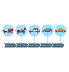 Evolution vehicles and transport concept poster vector