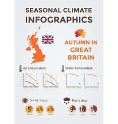 Seasonal Climate Infographics Weather Air and vector image