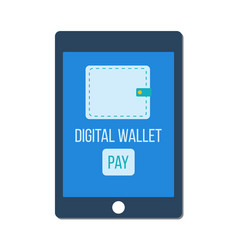 mobile banking digital wallet concept vector image