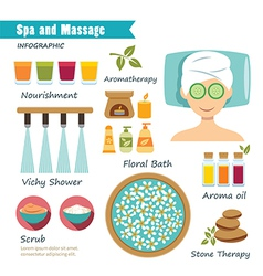 spa and massage infographic vector image