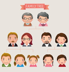 Cartoon of family tree vector