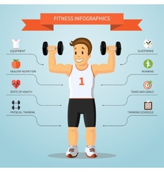 Fitness infographics concept vector image