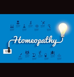 Homeopathy ideas concept creative light bulb vector image vector image