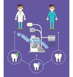 Dental office banner with dentist characters vector image