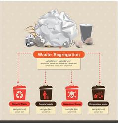 Waste Segregation vector image vector image